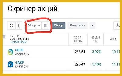 Лучший скринер российских акций