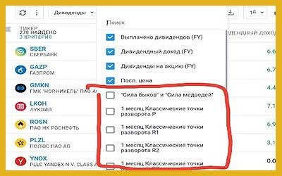 Скринер американских акций на русском языке