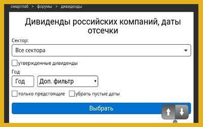 Скринер акций Российского рынка