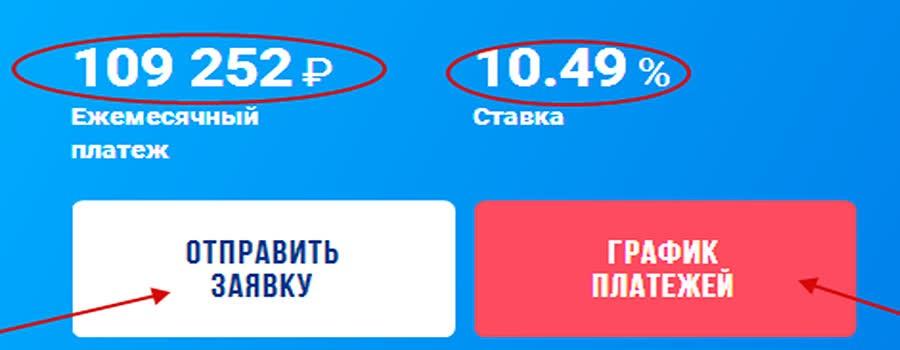 Ипотека-в-Совкомбанк-условия